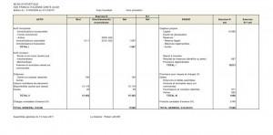 Bilan 2009/2010 de l'Acfida