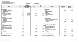 Bilan de l'Acfida41 en 2011